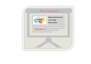 Read more about the article Cluster 3 Presentations