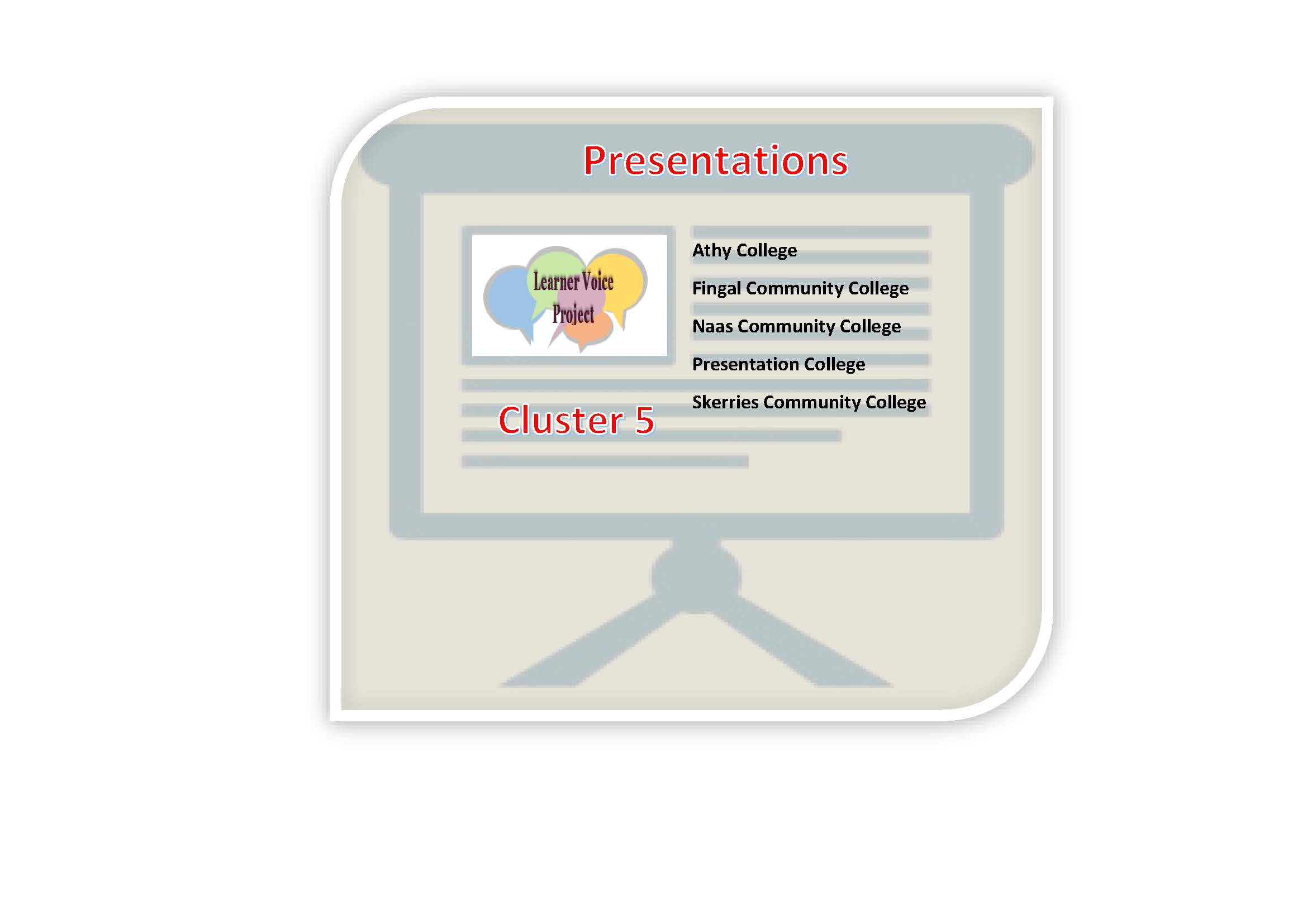 Cluster 5 Presentations